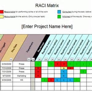 project management raci template advanced raci chart advisicon