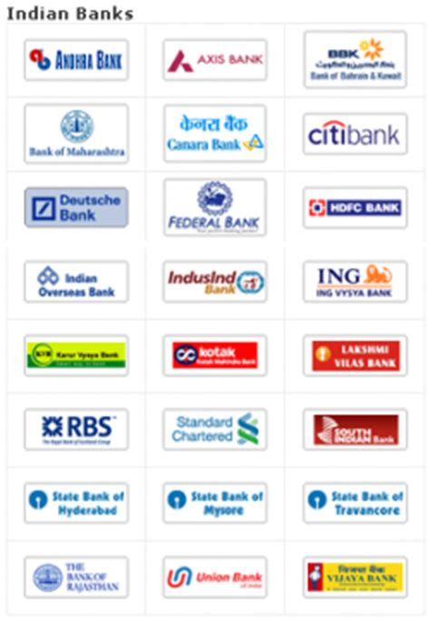 fascinating india: taglines of indian and foreign banks in