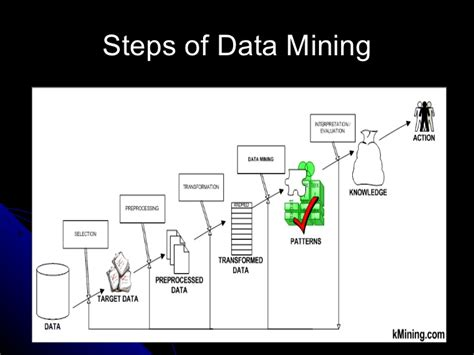 data mining process diagram data mining diagram best free home design idea