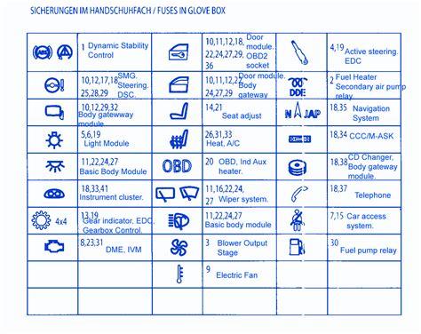 ford wiring diagram symbols legend wiring diagrams