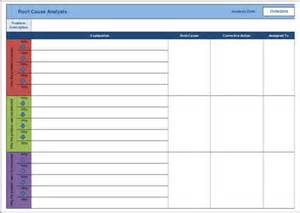 Root Cause Analysis Excel Template by Doc 585420 Template For Root Cause Analysis Root Cause