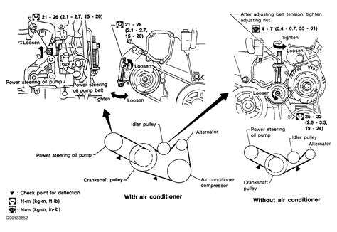 electric power steering 2007 nissan titan auto manual 1995 nissan maxima belt broke not sure which one and car is parked what kind of tools