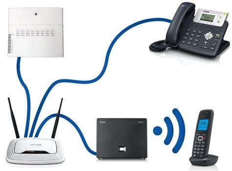 mobile voip service voip cool ideas your fibre