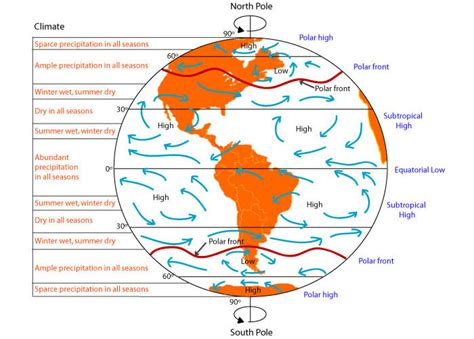 weather pattern video global weather patterns 171 free patterns