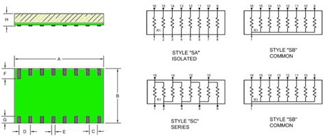 what are resistor networks surface mount resistor networks rsma by mini systems inc msi