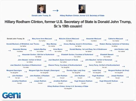 donald trump family tree 65 best images about celebrity family trees on pinterest