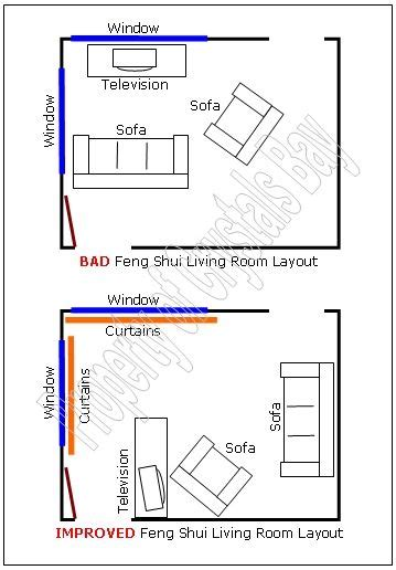 good bedroom feng shui layout do not place main pieces if furniture with a door behind