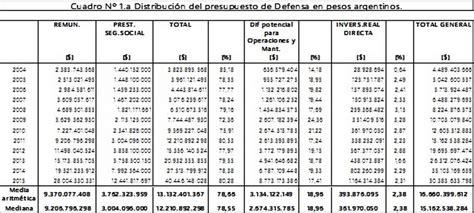 aumento a fuerzas de seguridad 2016 argentina aumento retirados fuerzas de seguridad 2015 autos post