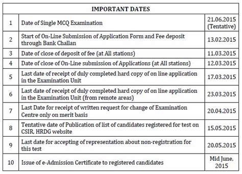 Permission Letter Ugc Net ugc net form date june 2015