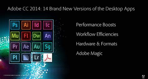 adobe cc 2014 direct links creative cloud 2014