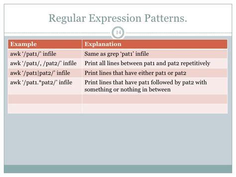 zip code regular expression pattern awk essentials