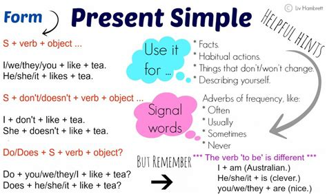 contoh pattern simple present tense contoh kalimat bentuk simple present tense daniarta com