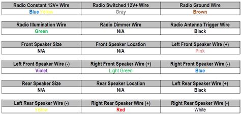 toyota yaris 2008 radio wiring diagram wiring diagram
