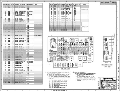 freightliner columbia wiring diagrams wiring diagram