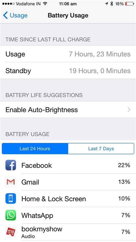 resetting battery usage iphone tips to boost battery life of iphone 6