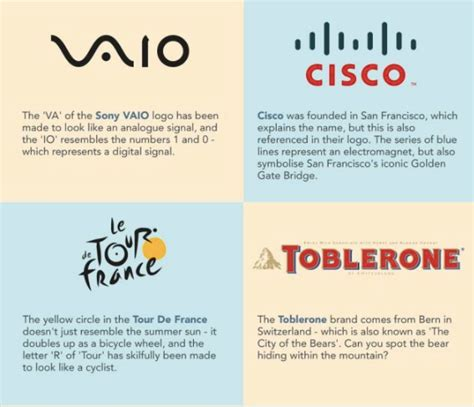 secret meaning the meaning of 40 brand logos si muddell