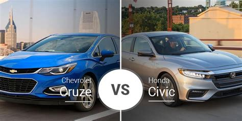 chevy cruze  honda civic small footprints roomy cabins