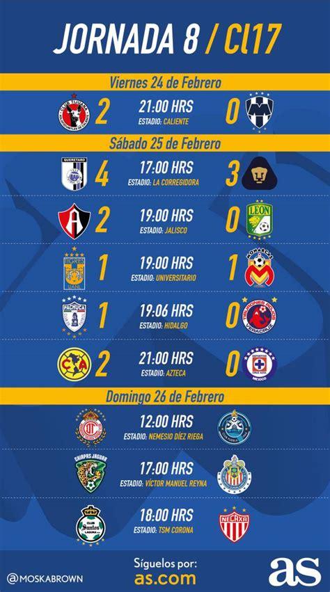 Calendario Liga Bancomer Mx Jornada 17 Fechas Y Horarios De La Jornada 8 Clausura 2017 De La