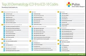 top 20 icd 9 to icd 10 conversion charts