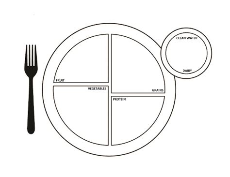 healthy plate template my plate worksheet davezan