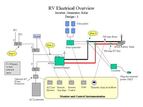 rv electrical wiring diagram rv solar system wiring diagram pics about space