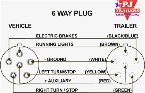 6 way trailer wiring diagram wiring diagram with