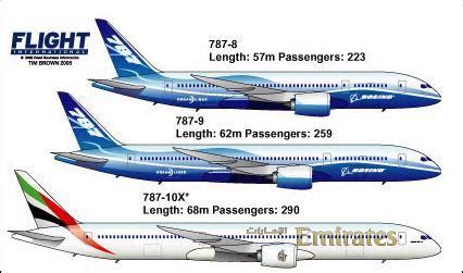 etihad airways book seat boeing 787 seating chart