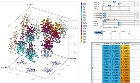 plot diagram exle r how to add 2d points to a 3d scatterplot stack overflow