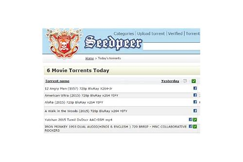 Corstens countdown 323 download yahoo torrentz movie download site malvernweather Images