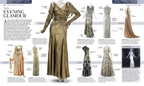 Theories Of Fashion Costume And Fashion History by Booktopia Fashion The Ultimate Book On Costume And