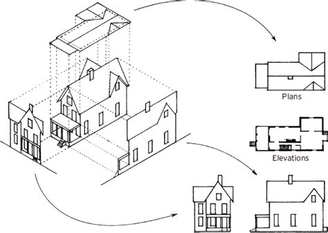 chapter  plans elevations  paraline projections basic perspective drawing  visual