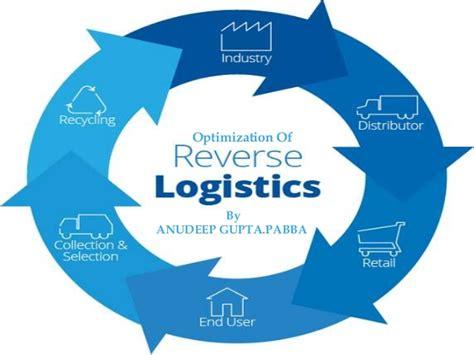 logistics dissertation topics logistics dissertation topics writersgroup749 web fc2