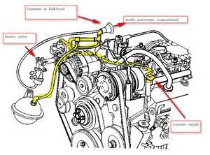 1991 chevy s10 fuse box diagram together with auto sunroof glass