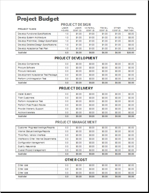 project budget spreadsheet template project budget template for ms excel excel templates