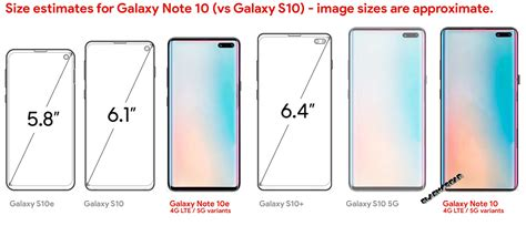 galaxy note 10 vs s10 size feature leak confirmations slashgear