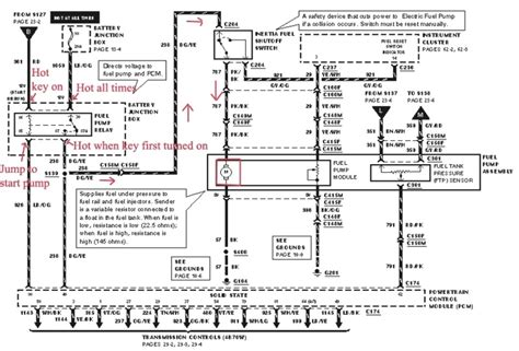 99 ford f150 wiring diagram wiring diagram with description