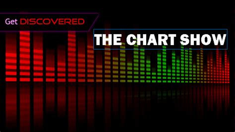 house music in the charts radio advertising reach new customers house music 1