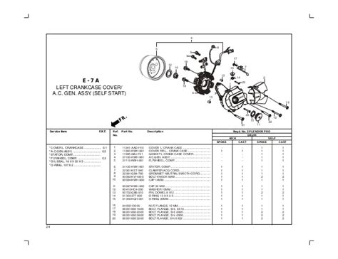 honda splendor electrical wiring diagram honda auto