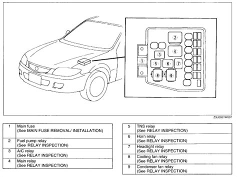 1999 mazda protege engine diagram exhaust get free image