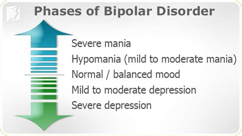 what causes mood swings in bipolar disorder mood swings symptom information 34 menopause symptoms com