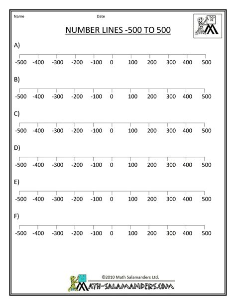 Printable Number Line To 500 | printable number line positive and negative numbers