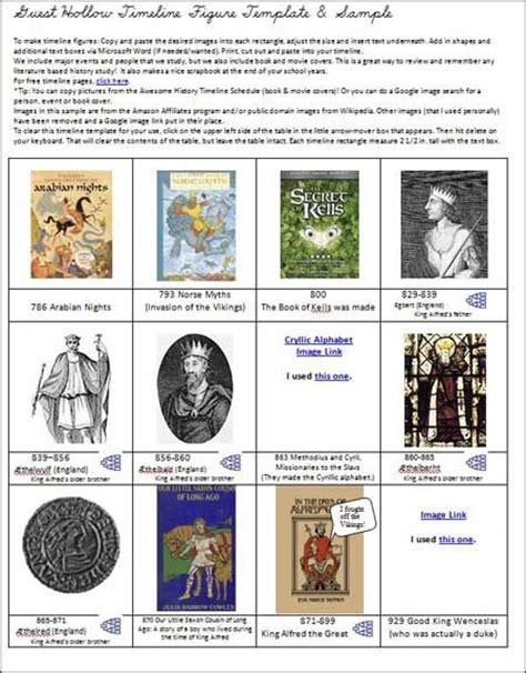 pin by cheryl ng on history resources