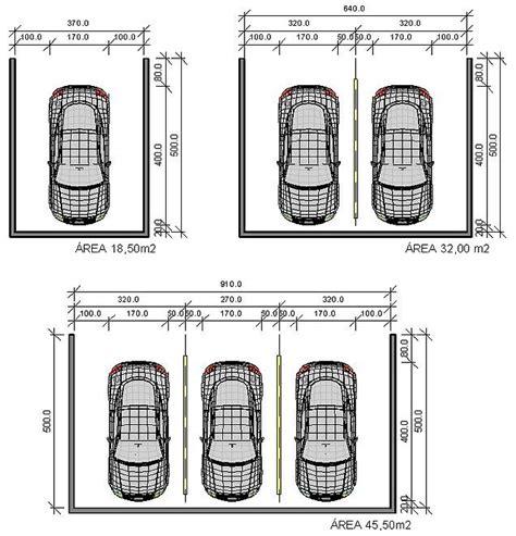 cocheras medidas resultado de imagen para dimensiones de garage para 2