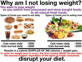 disrupt your diet