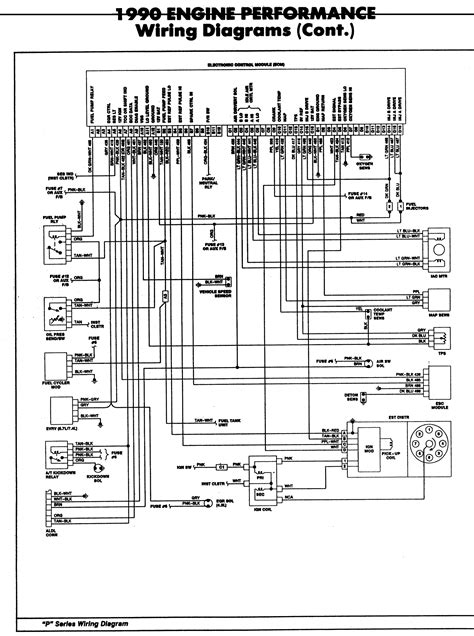 wiring diagram 94 chevy 350 engine tbi get free image about wiring diagram tbi 350 installation land cruiser tech from ih8mud com