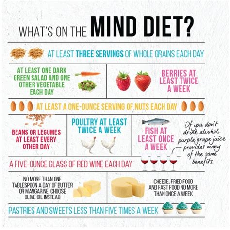 diet for the mind the science on what to eat to prevent alzheimer s and cognitive decline books how the mind diet reduces alzheimer s risk be brain fit
