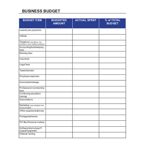 13 business budget templates free sle exle