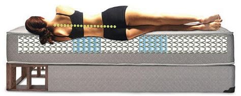 spring air mattress reviews 1st choice for back sufferers