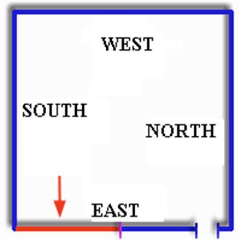 East West Mba Admission Result by Vastu Shastra Tips For Your Entrance Door