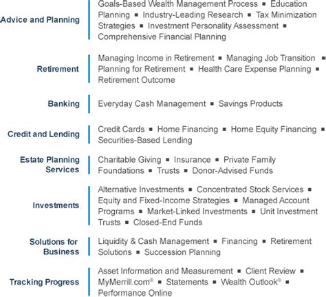 Merrill Lynch Business Plan Template we help balance investment allocation with flow